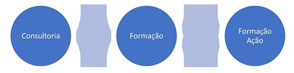 Logos-turismo